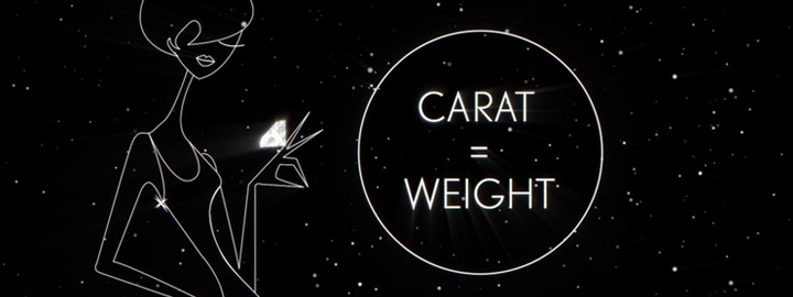 Carat = diamond weight graphic