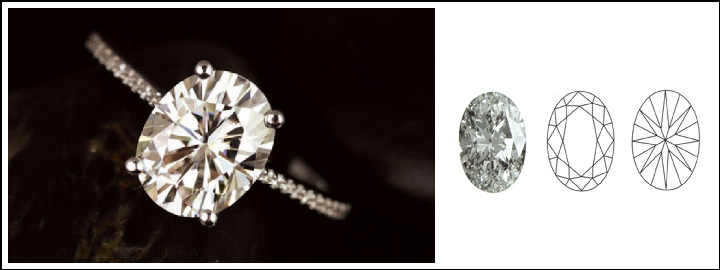 The oval shape diamond is a modified brilliant cut diamond