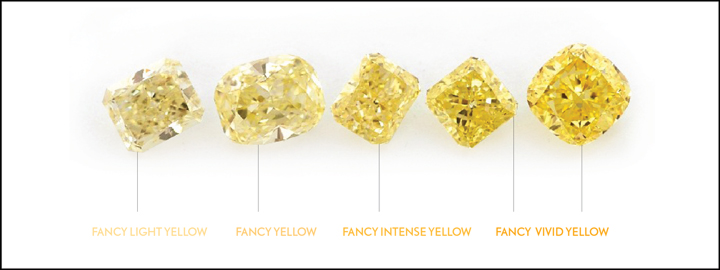 The colour of a diamond is usually a great way to establish the value of a diamond