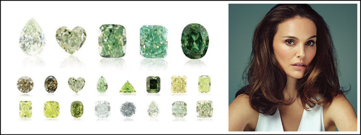 Like Natalie Portman, a green diamond symbolises youthful strength, nature, abundance and prosperity