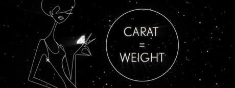 Carat = diamond weight graphic