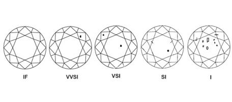 diamond inclusions