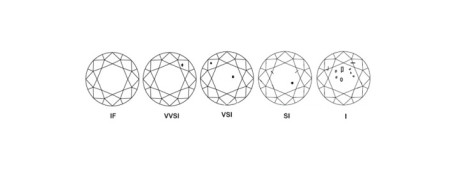 graphic representation of inclusions in diamonds