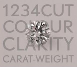 4 Cs of diamonds poster