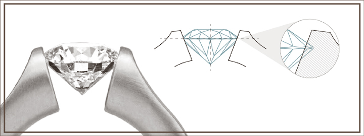 A tension setting is when the diamond is secured by the tension of the metal band