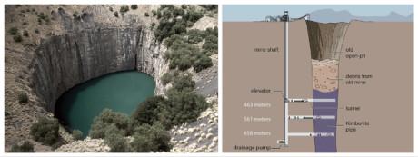 Diamond mine shaft