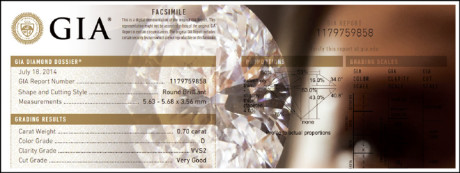 A consumer determines the quality and value of a diamond with a diamond certificate