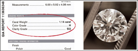 The dossier will display the carat weight, colour and clarity of the diamond