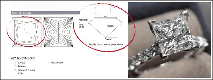 It will describe the diamond's depth percentage and table percentage