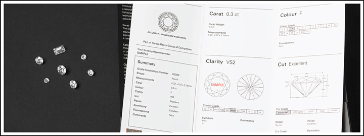 The GIA dossier will feature the 4Cs of the unique diamond