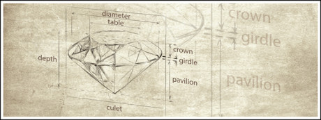 The girdle of a diamond can be rough, polished or faceted