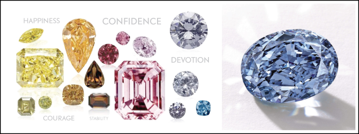 Each colour diamond has its own special message