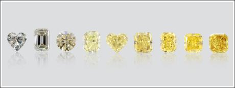The Beauty Of Light Colour Diamonds | CT Diamond Museum