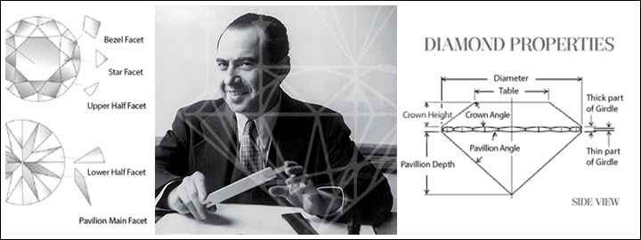 Marcel is a mathematician, who changed the diamond industry forever.