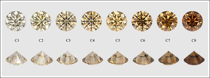 These diamonds were commonly known as a fancy brown colour diamonds.