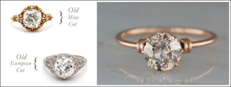 the history of diamond cuts | Shimansky
