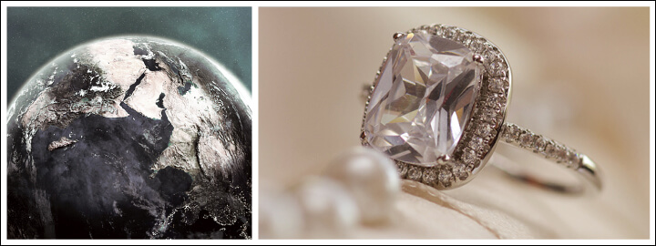 Why Engagement Rings Have Diamonds| Cape Town Diamond Museum